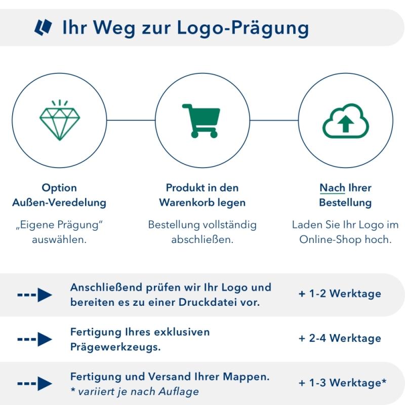 Metallic-Design 2-teilig in Anthrazit mit 2 Seiten Dreiecktaschen